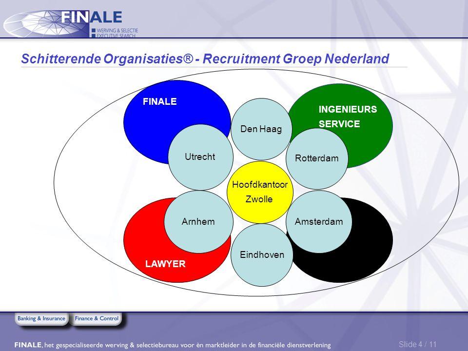 Schitterende Organisaties® - Recruitment Groep Nederland