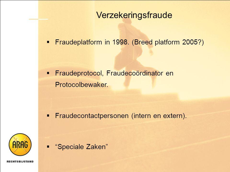 Verzekeringsfraude Fraudeplatform in 1998. (Breed platform 2005 )