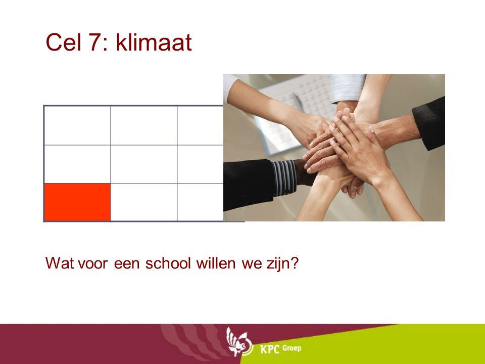 Cel 7: klimaat Wat voor een school willen we zijn