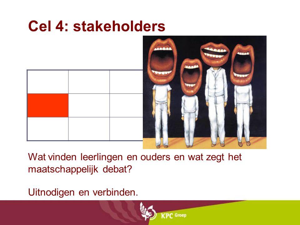 Cel 4: stakeholders Wat vinden leerlingen en ouders en wat zegt het maatschappelijk debat Uitnodigen en verbinden.