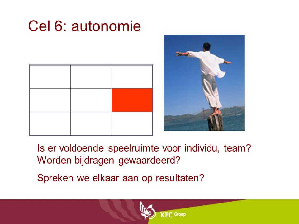 Cel 6: autonomie Is er voldoende speelruimte voor individu, team Worden bijdragen gewaardeerd Spreken we elkaar aan op resultaten