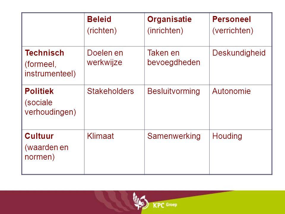 (formeel, instrumenteel) Doelen en werkwijze Taken en bevoegdheden