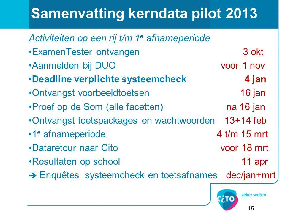 Samenvatting kerndata pilot 2013