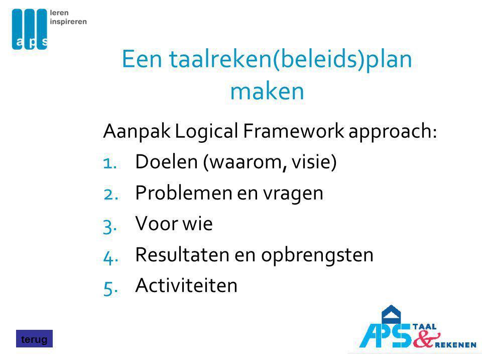 Een taalreken(beleids)plan maken