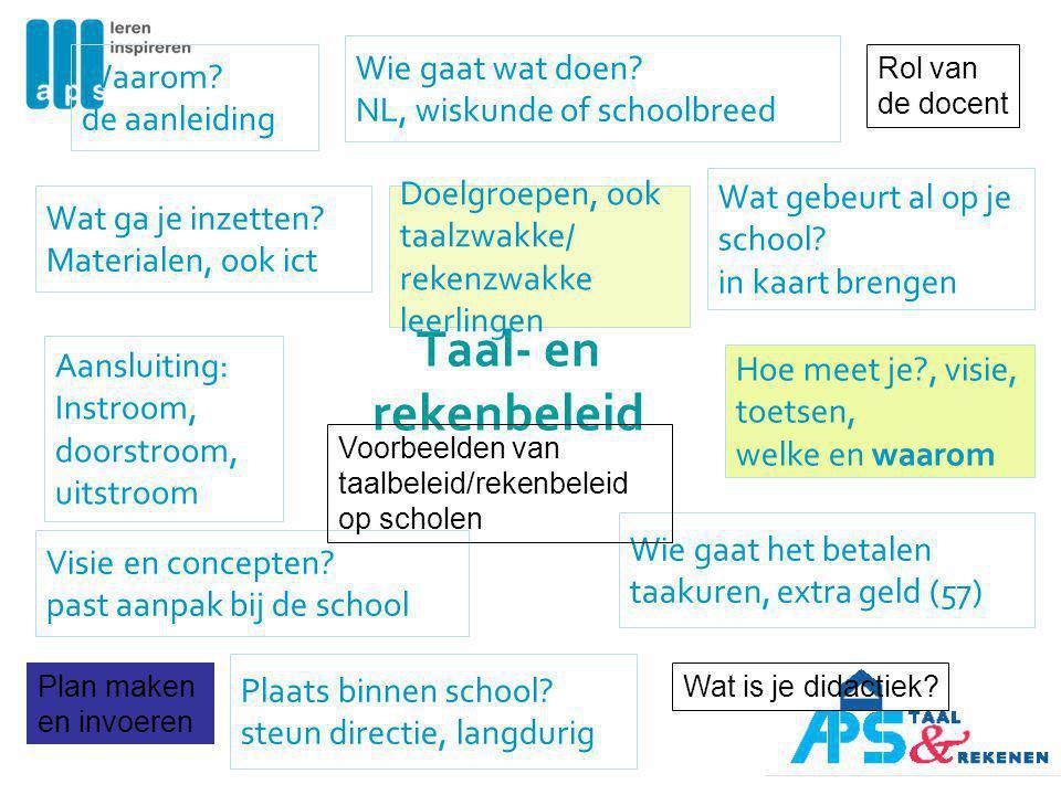 Taal- en rekenbeleid Wie gaat wat doen NL, wiskunde of schoolbreed