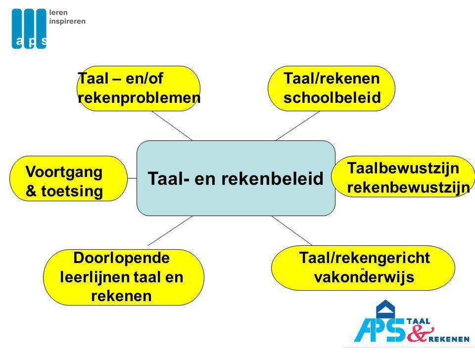 Doorlopende leerlijnen taal en rekenen Taal/rekengericht vakonderwijs