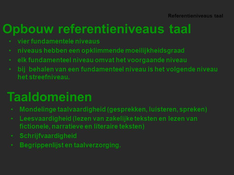 Referentieniveaus taal