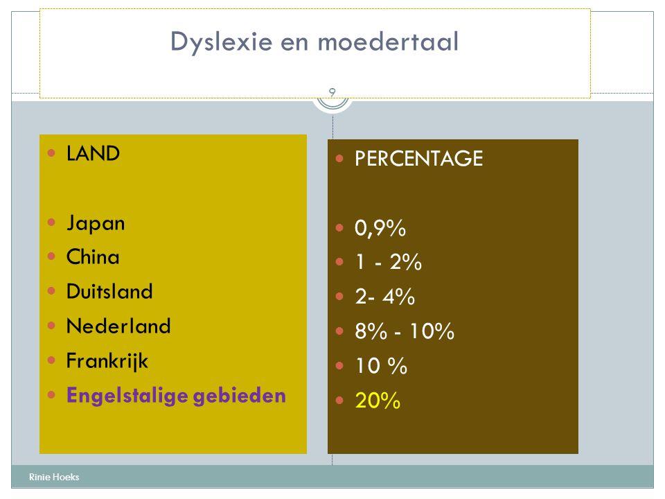 Dyslexie en moedertaal