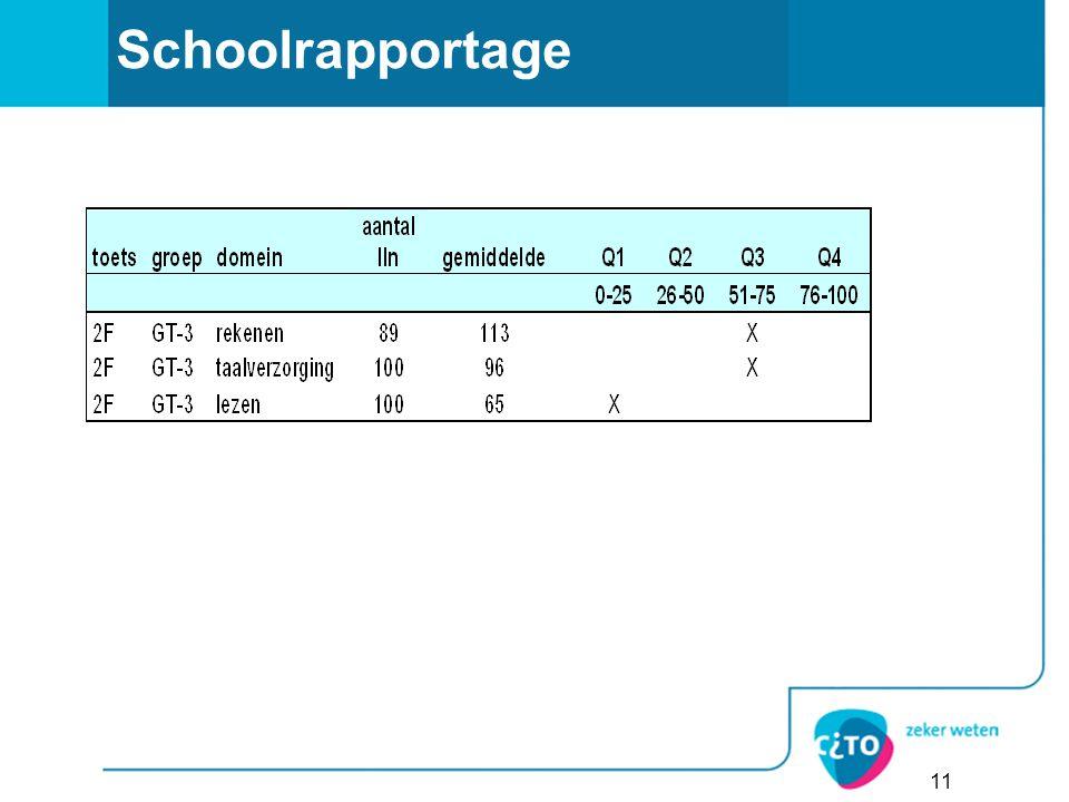 Schoolrapportage
