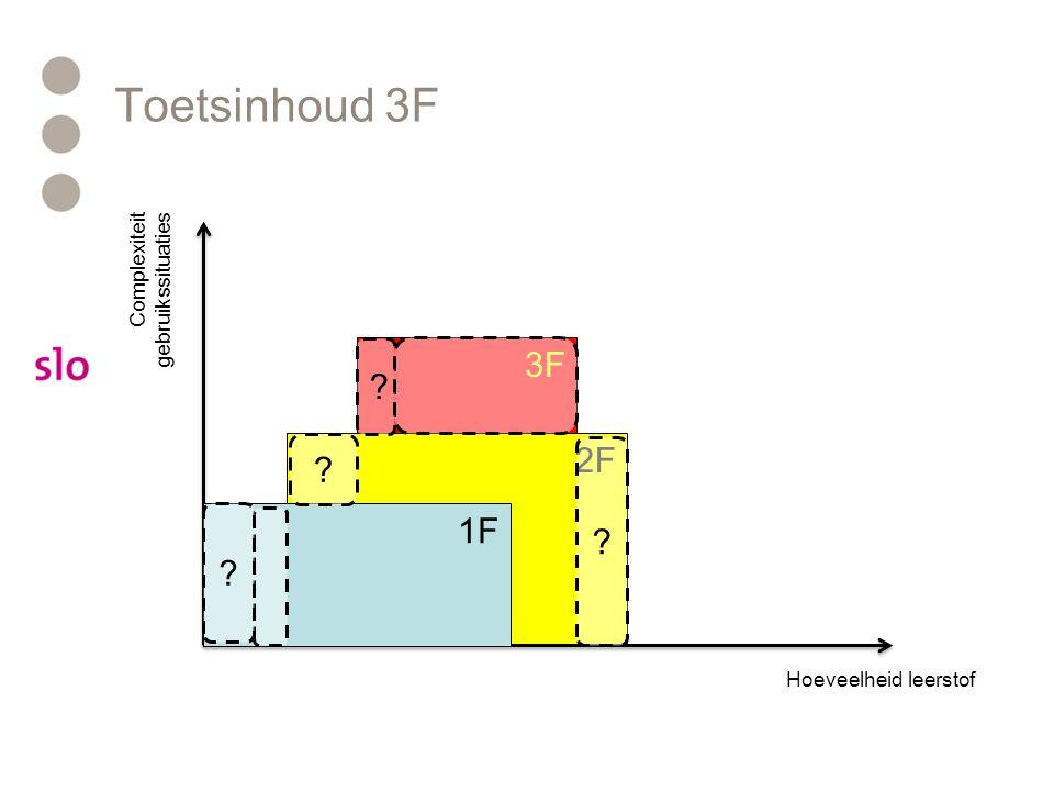 Toetsinhoud 3F 3F 2F 1F Complexiteit gebruikssituaties