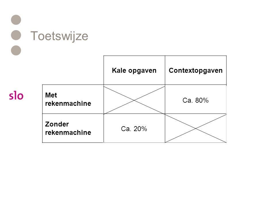 Toetswijze Kale opgaven Contextopgaven Met rekenmachine