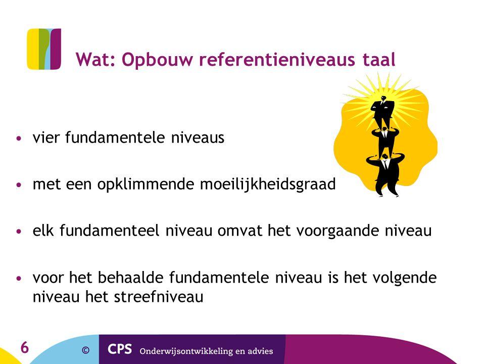 Wat: Opbouw referentieniveaus taal