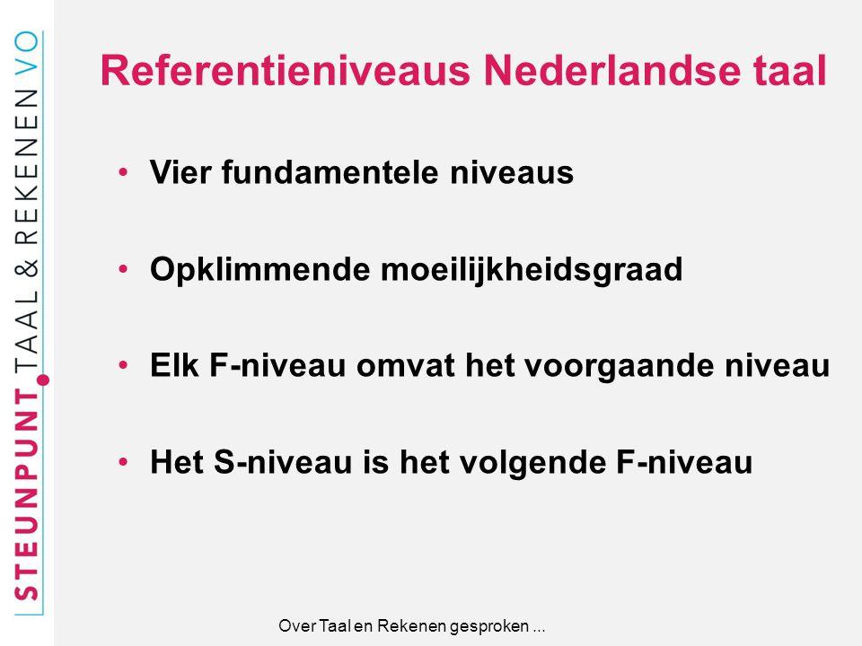 Referentieniveaus Nederlandse taal