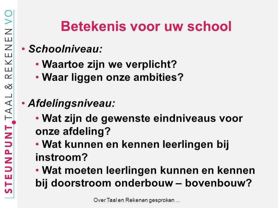 Betekenis voor uw school