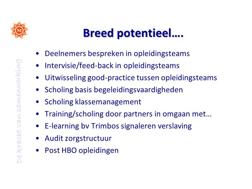 Breed potentieel…. Deelnemers bespreken in opleidingsteams