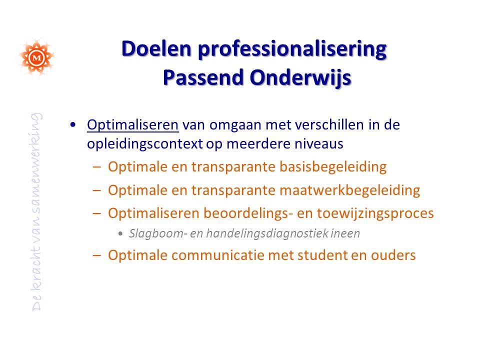 Doelen professionalisering Passend Onderwijs