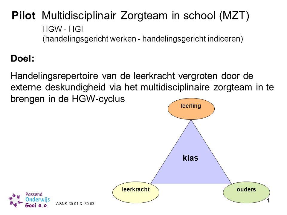 Pilot Multidisciplinair Zorgteam in school (MZT) HGW - HGI (handelingsgericht werken - handelingsgericht indiceren)