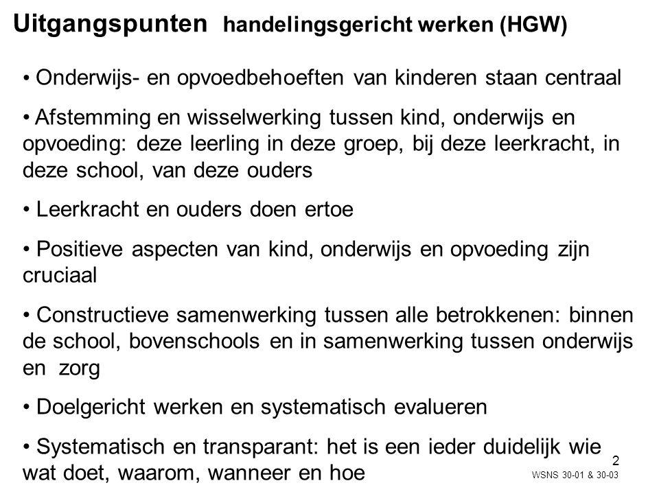 Uitgangspunten handelingsgericht werken (HGW)