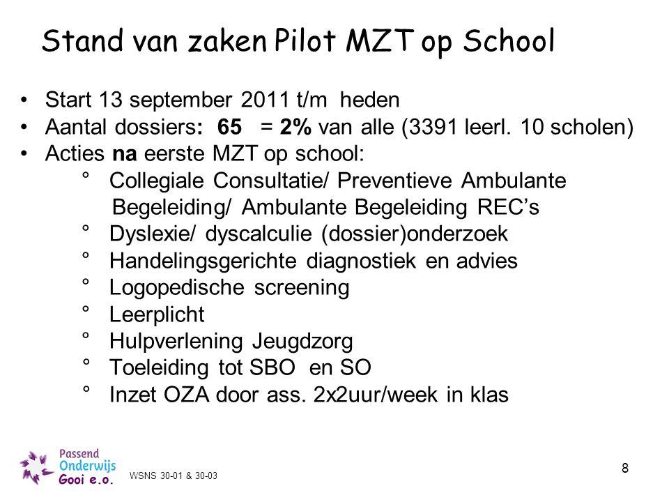 Stand van zaken Pilot MZT op School