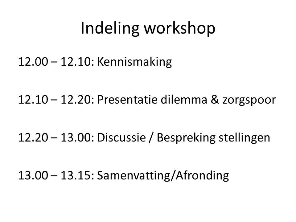 Indeling workshop 12.00 – 12.10: Kennismaking