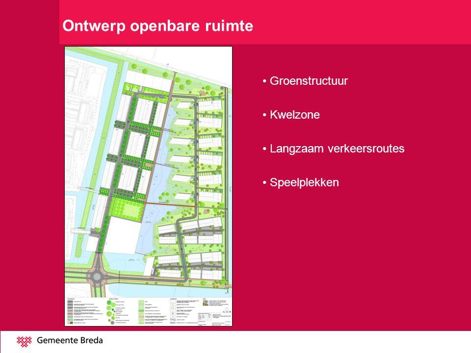 Ontwerp openbare ruimte