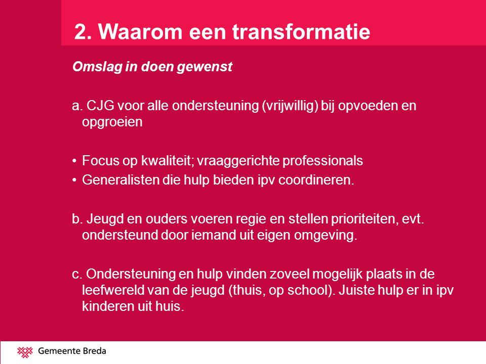 2. Waarom een transformatie