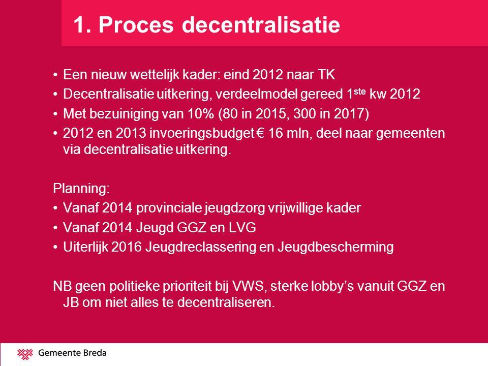 1. Proces decentralisatie
