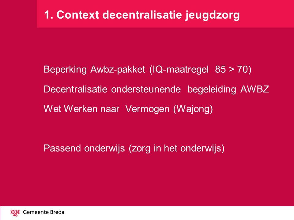 1. Context decentralisatie jeugdzorg
