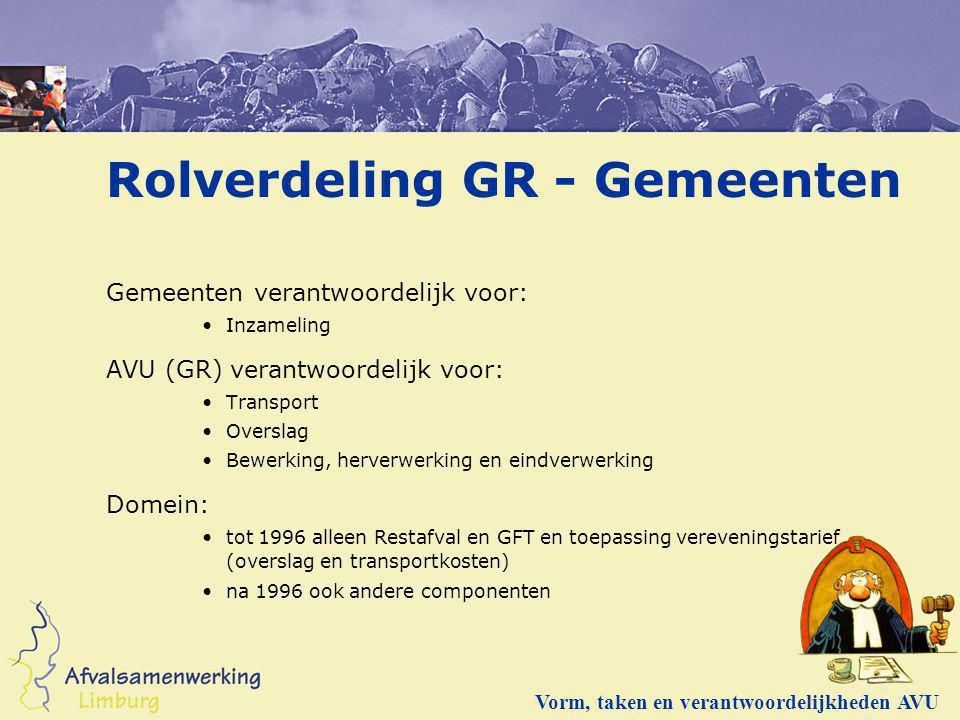 Rolverdeling GR - Gemeenten