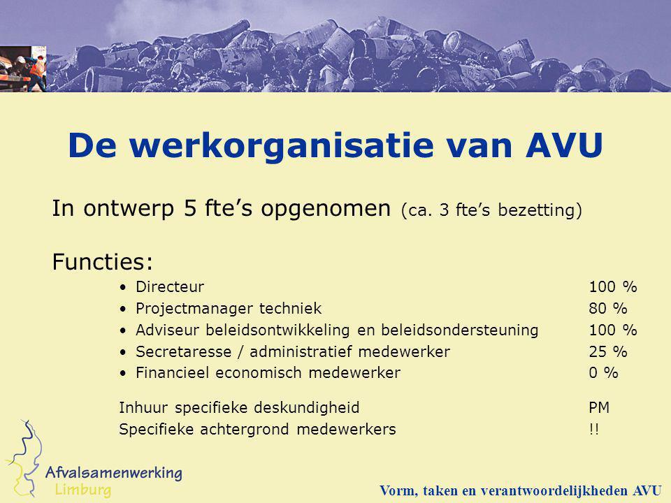 De werkorganisatie van AVU