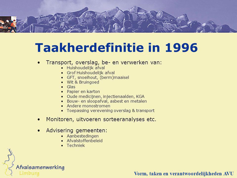 Taakherdefinitie in 1996 Transport, overslag, be- en verwerken van: