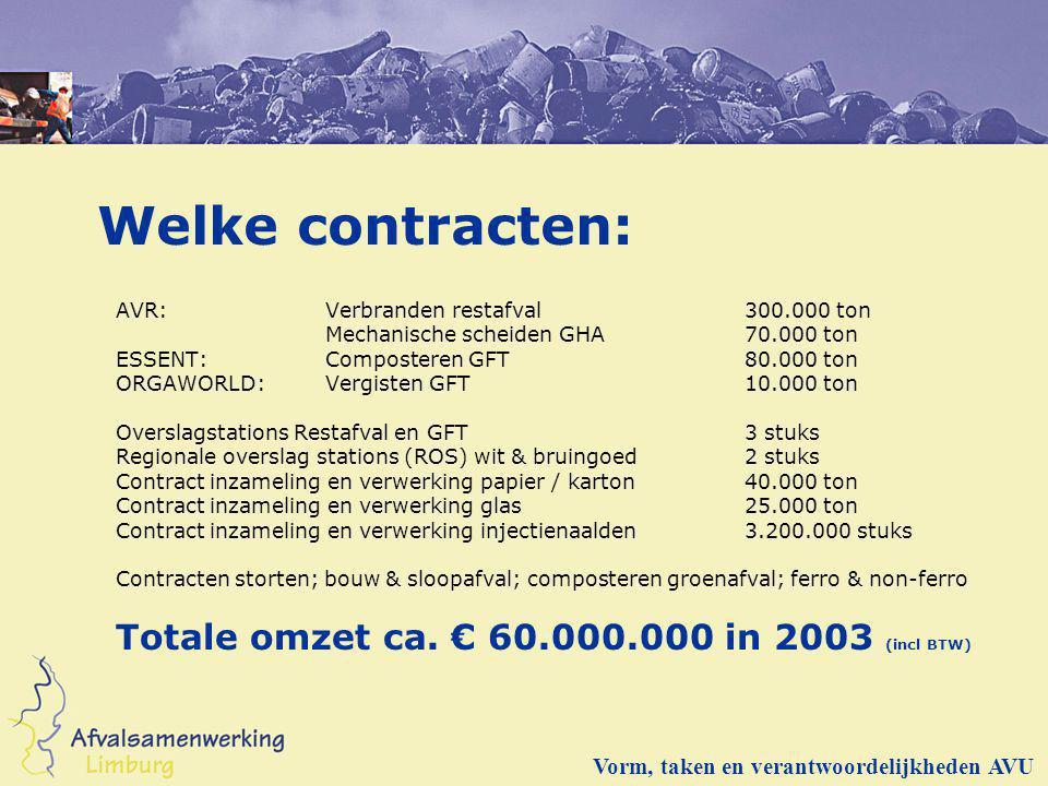 Welke contracten: Totale omzet ca. € 60.000.000 in 2003 (incl BTW)