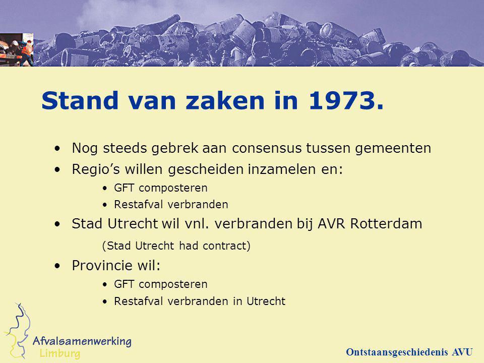 Stand van zaken in 1973. Nog steeds gebrek aan consensus tussen gemeenten. Regio's willen gescheiden inzamelen en: