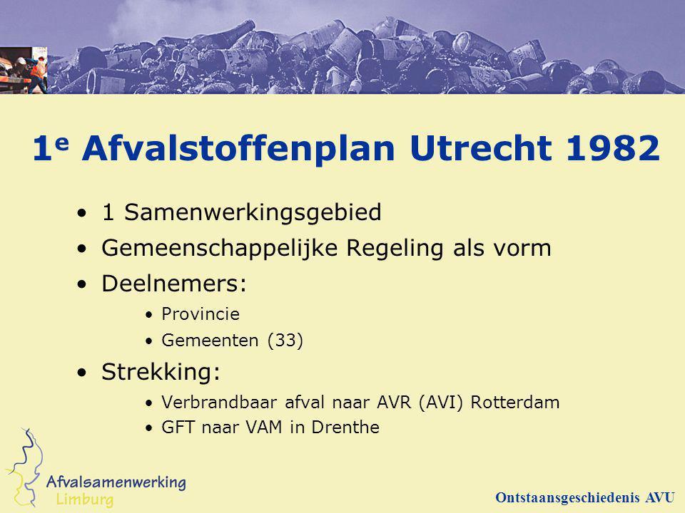 1e Afvalstoffenplan Utrecht 1982
