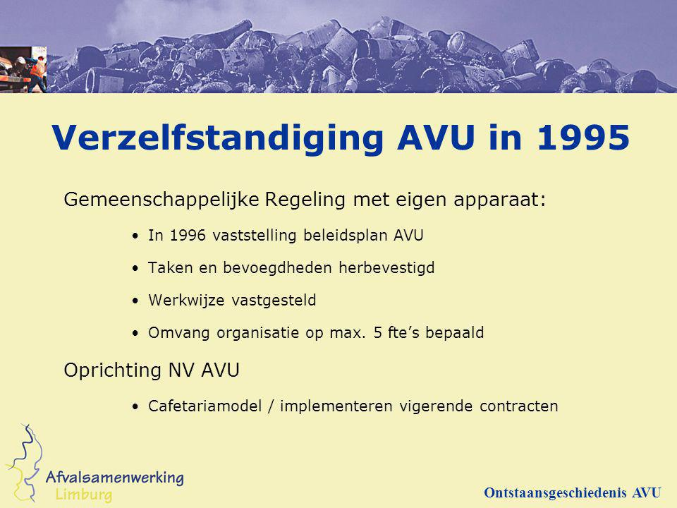 Verzelfstandiging AVU in 1995