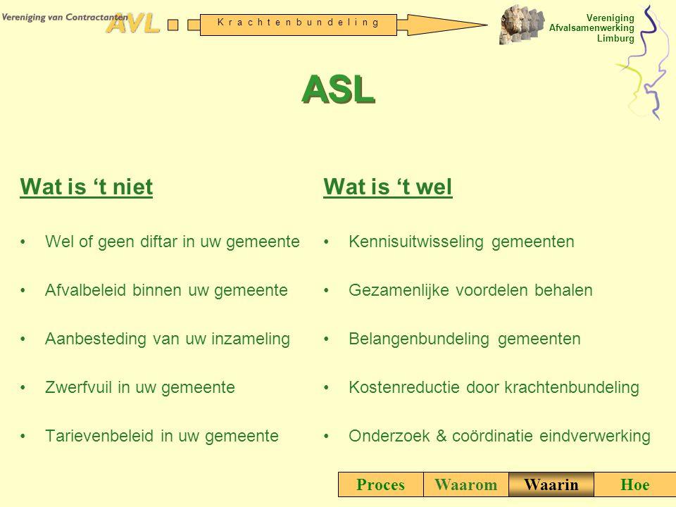 ASL Wat is 't niet Wat is 't wel Wel of geen diftar in uw gemeente