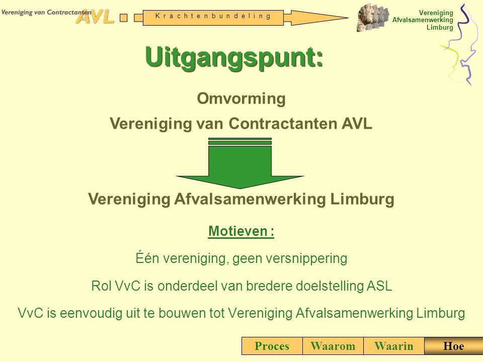 Vereniging van Contractanten AVL Vereniging Afvalsamenwerking Limburg