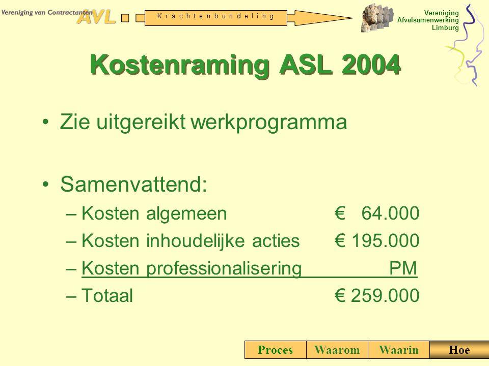 Kostenraming ASL 2004 Zie uitgereikt werkprogramma Samenvattend: