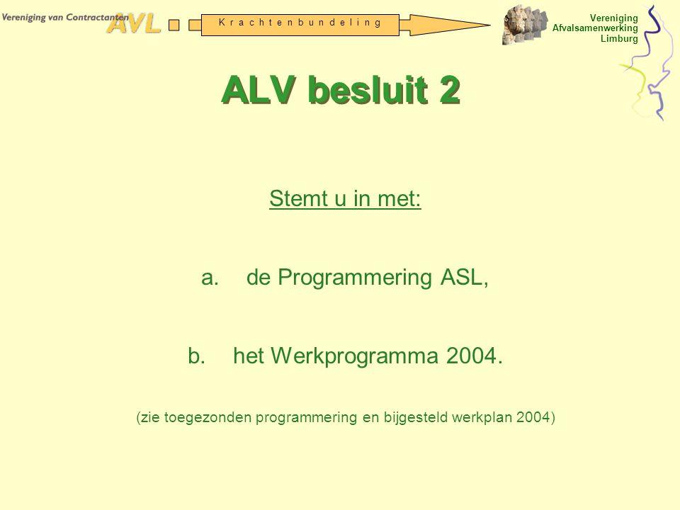 (zie toegezonden programmering en bijgesteld werkplan 2004)