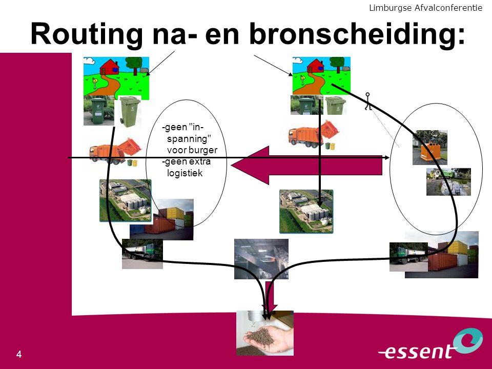 Routing na- en bronscheiding:
