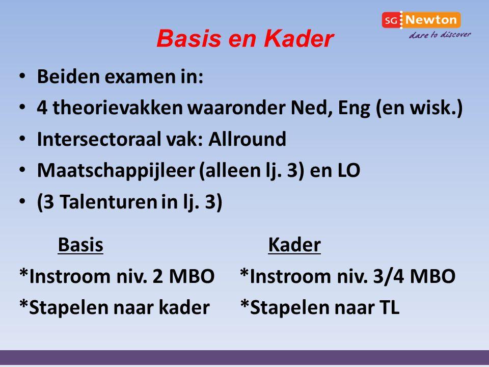 Basis en Kader Beiden examen in: