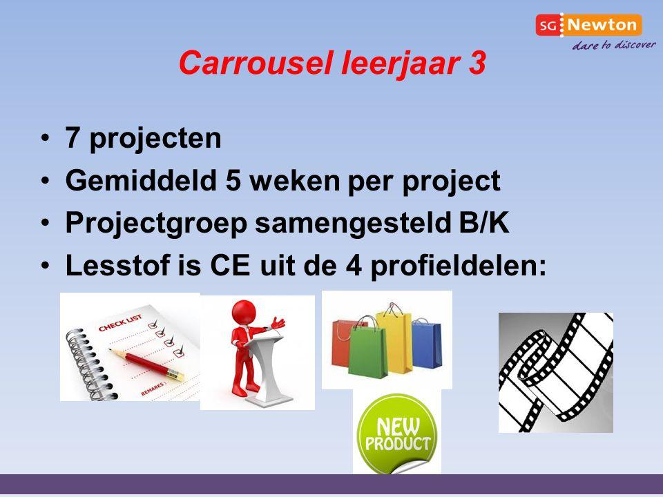 Carrousel leerjaar 3 7 projecten Gemiddeld 5 weken per project