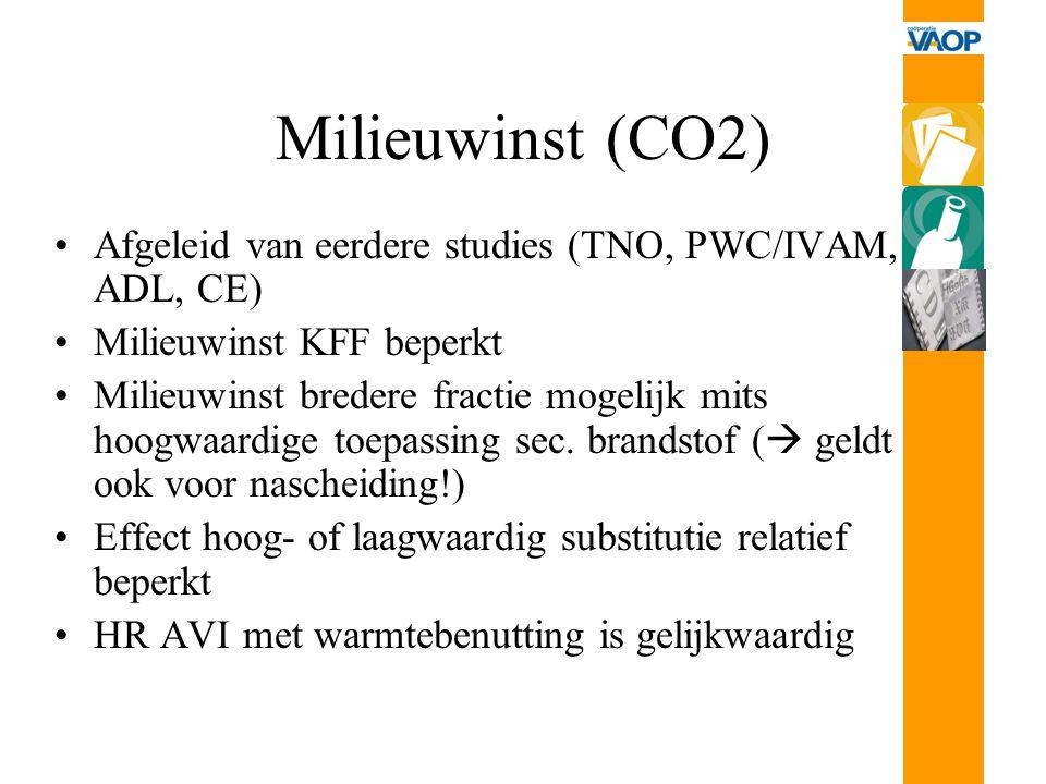 Milieuwinst (CO2) Afgeleid van eerdere studies (TNO, PWC/IVAM, ADL, CE) Milieuwinst KFF beperkt.