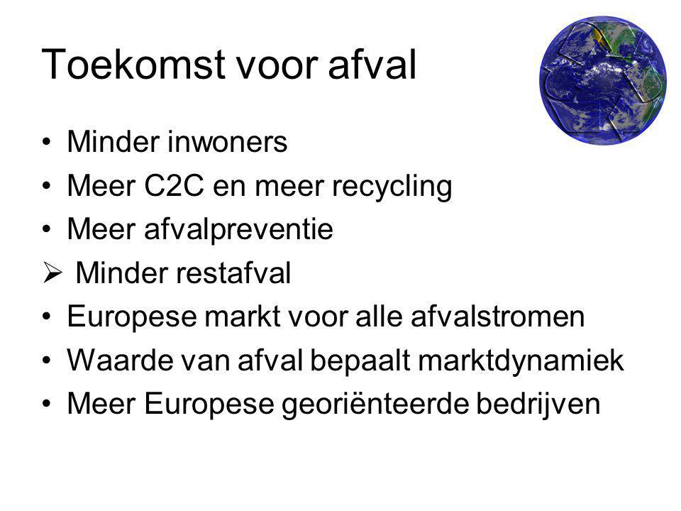 Toekomst voor afval Minder inwoners Meer C2C en meer recycling