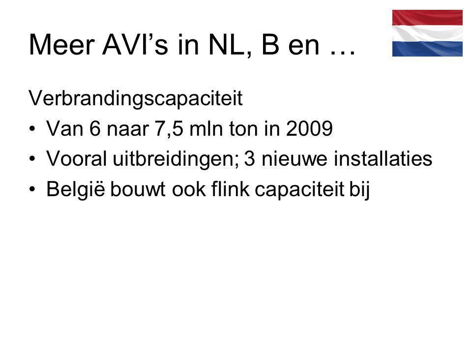 Meer AVI's in NL, B en … Verbrandingscapaciteit
