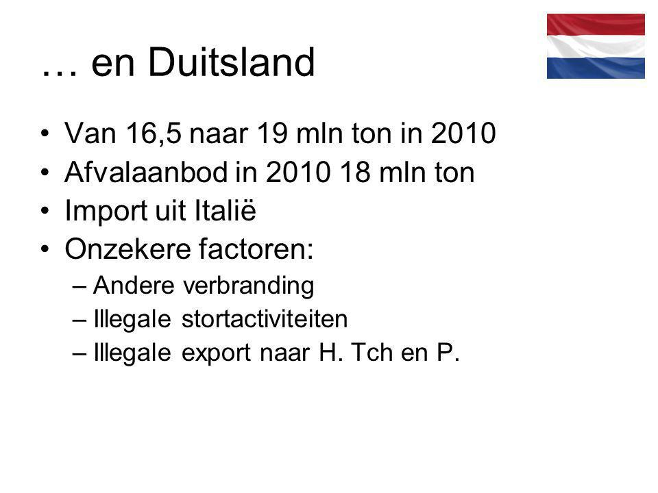 … en Duitsland Van 16,5 naar 19 mln ton in 2010