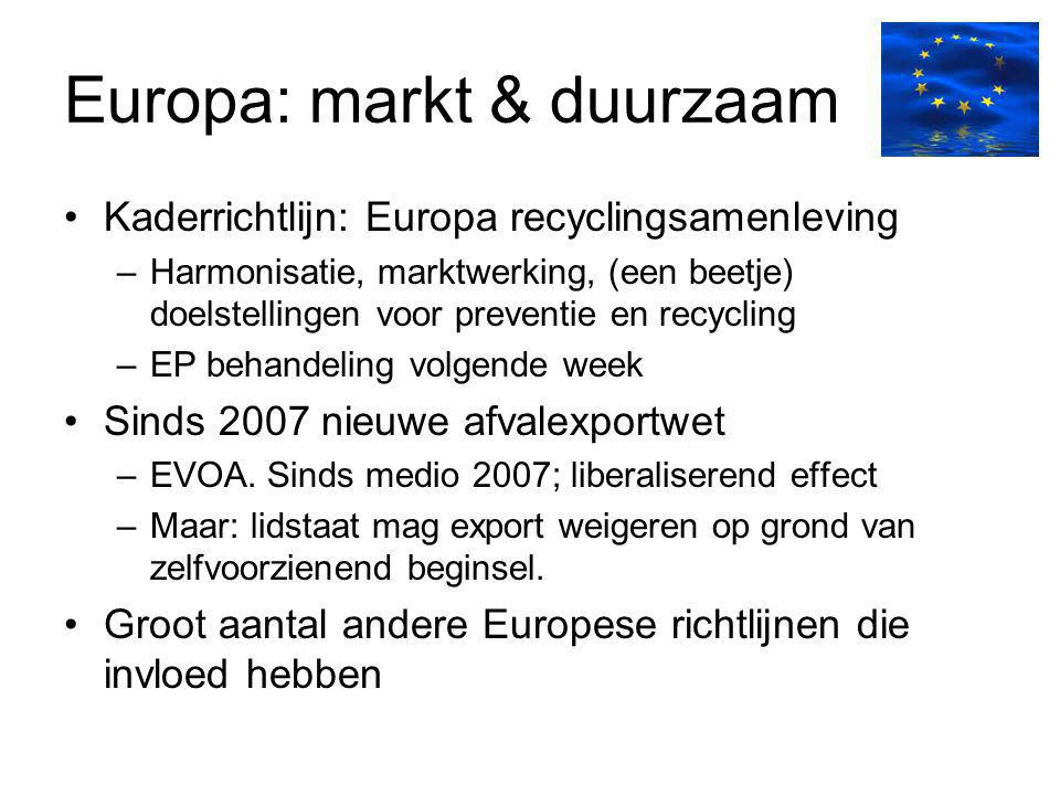Europa: markt & duurzaam