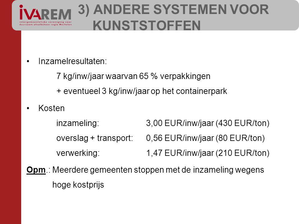 3) ANDERE SYSTEMEN VOOR KUNSTSTOFFEN