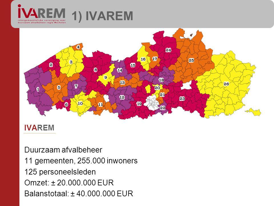 1) IVAREM IVAREM Duurzaam afvalbeheer 11 gemeenten, 255.000 inwoners