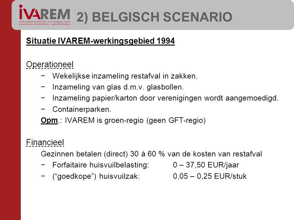 2) BELGISCH SCENARIO Situatie IVAREM-werkingsgebied 1994 Operationeel